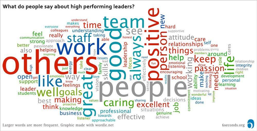 leader-wordle2
